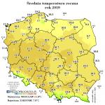 Rok 2019 najcieplejszy w historii polskich pomiarów